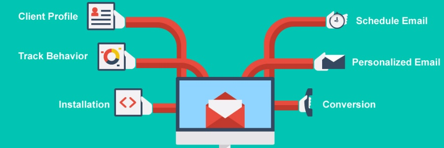 4.5 Ways To Enhance Your Drip Email Marketing Campaign